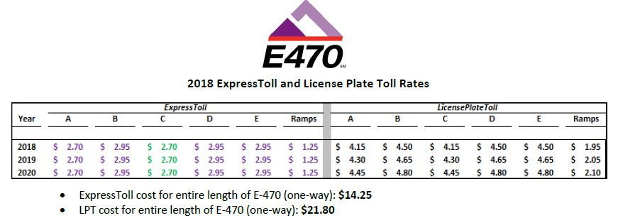 2018 Brings Savings for ExpressToll Customers Using E-470 - Toll ...